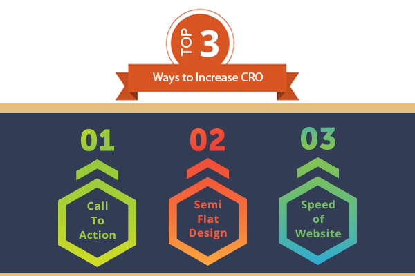 Top 3 Ways to Increase CRO