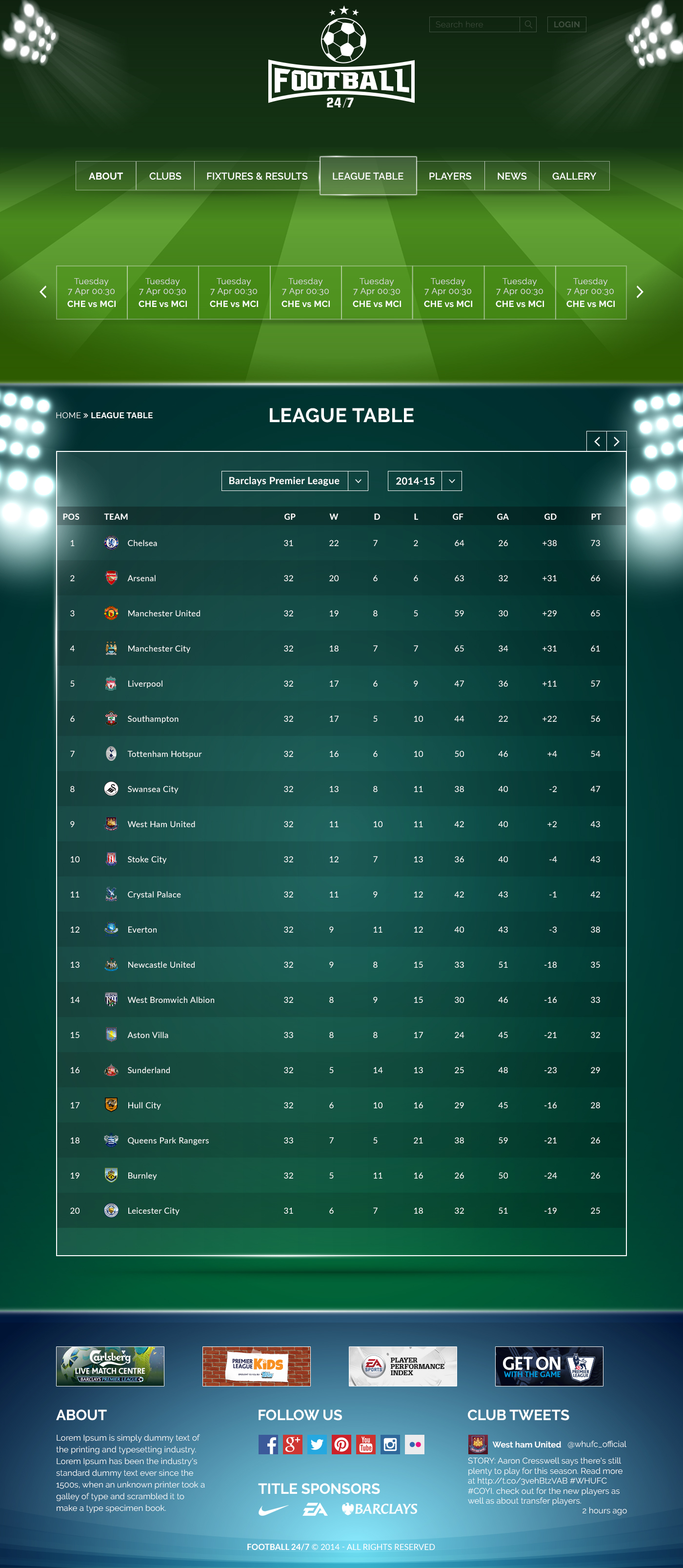 Football wordpress psd template for Football league tables